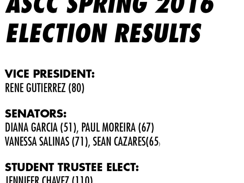 asccresults2016